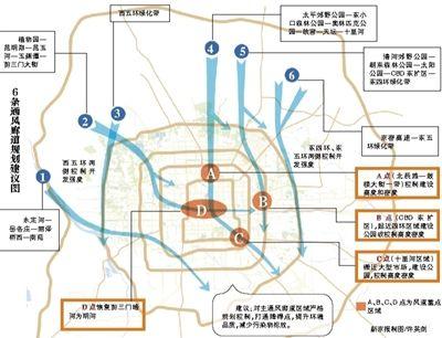 北京研究6条城市通风廊道吹雾霾